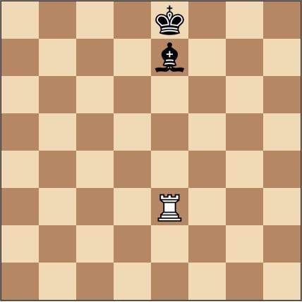 チェスの田楽刺し!ピン(ピン・アップ)